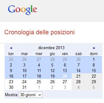 cronologia delle posizioni google 1