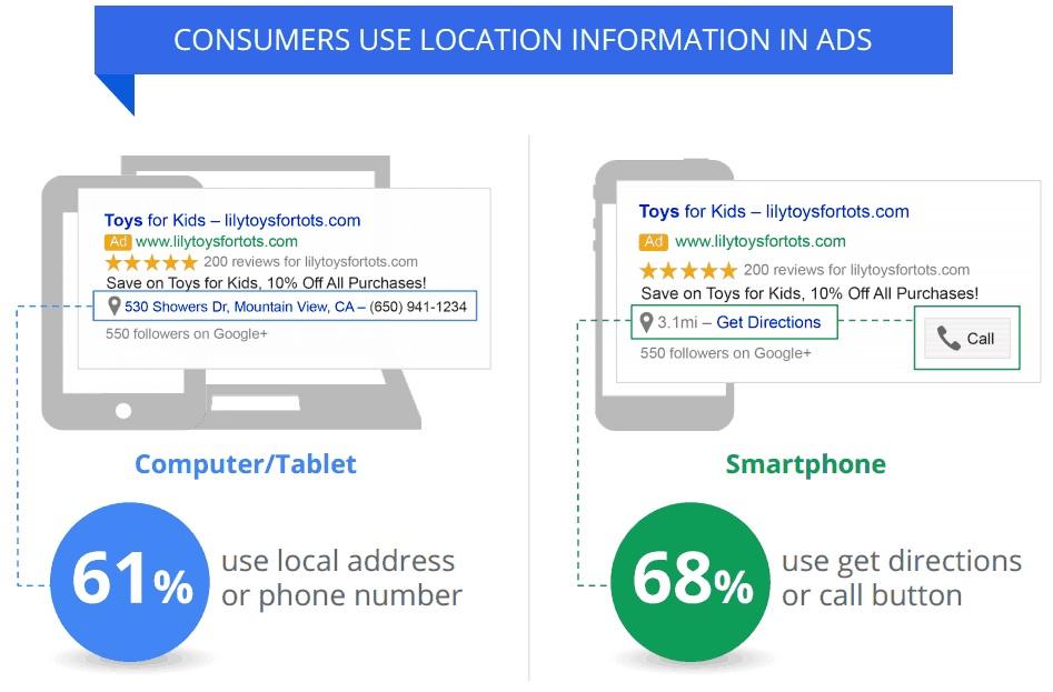 consumers local 4