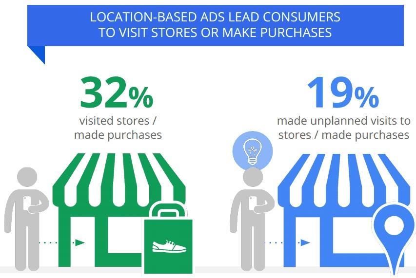 consumers local 5