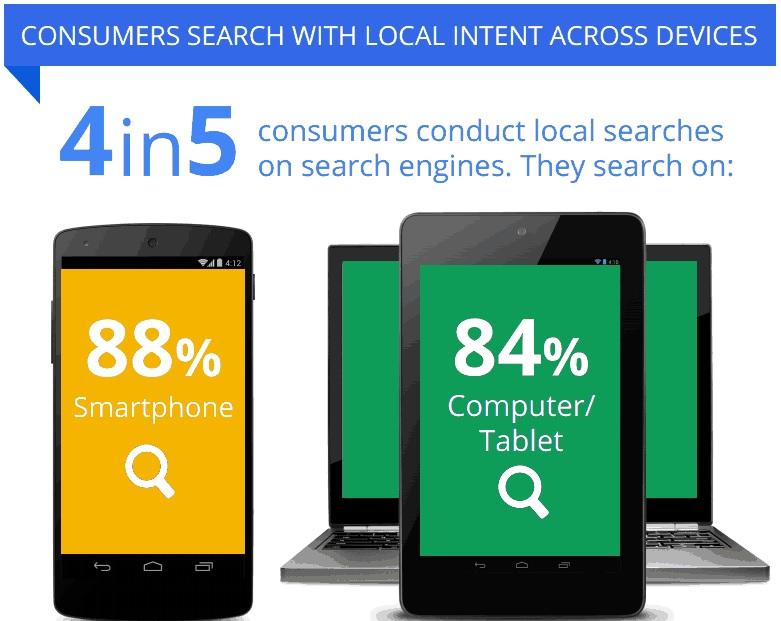 Consumatori Locali