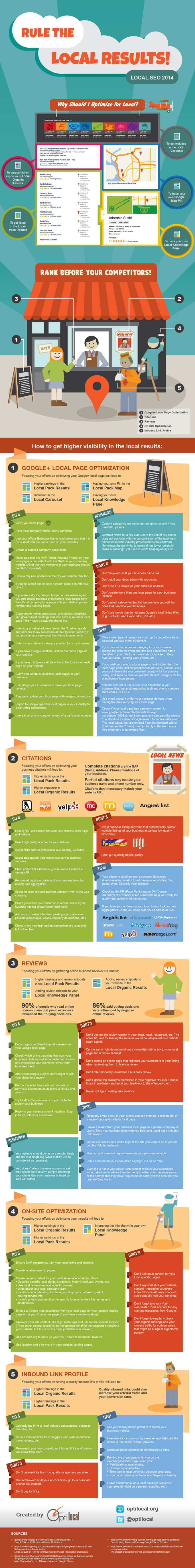 Optilocal_Infographic_Rule_the_Local_Results_v2(1)