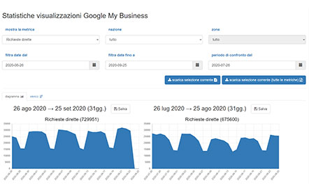 localcms-dashboard-statistiche442